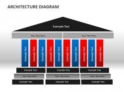 上层建筑架构图2