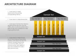 上层建筑架构图4