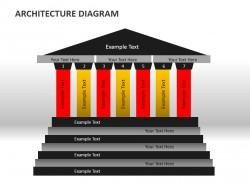 上层建筑架构图之7部分