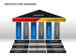 上层建筑架构图5
