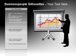 商业剪影之图表分析