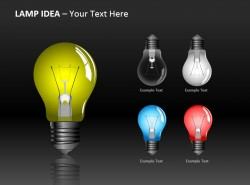 多彩灯泡之四部分