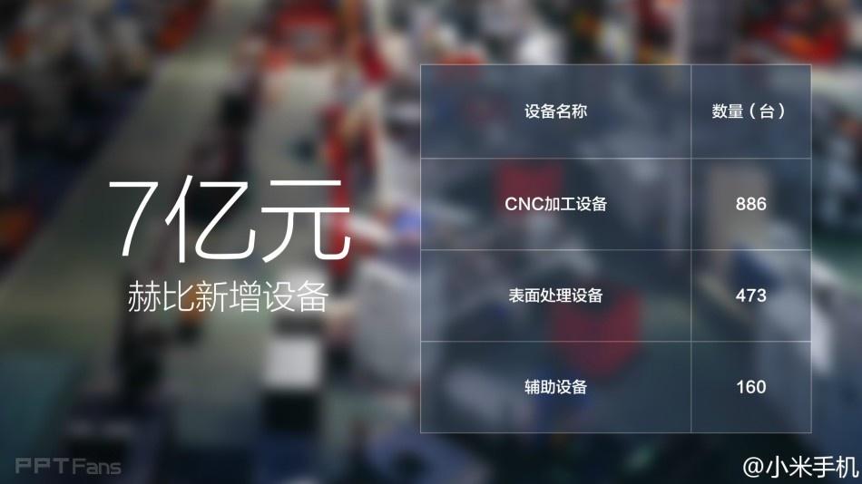 小米4发布会ppt下载