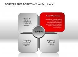 波特五力分析-新进入者的威胁
