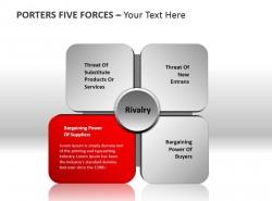 波特五力分析图突出红色部分 供应商的议价能力