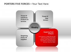 波特五力分析图突出红色部分购买者的议价能力