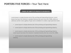 波特五力分析之替代产品和服务的威胁