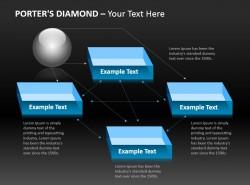 五项介绍波特钻石模型