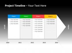 项目时间表 四阶段