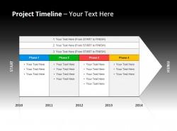 项目时间表 三部分、四阶段