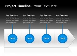 年度项目时间表 四阶段介绍