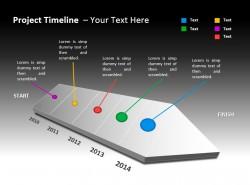 项目时间表与立体箭头 五阶段介绍