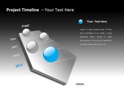 项目时间表与浮动小球之2013年度