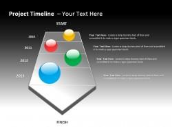 项目时间表与彩色浮动小球 四阶段介绍