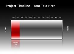 项目时间表与红色进度条