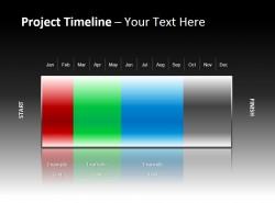 年项目分阶段时间表
