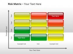 风险矩阵图示 3乘4维度分析