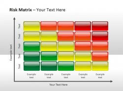 风险矩阵图示 5乘5维度分析