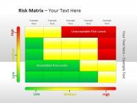 风险矩阵与风险水平接受度