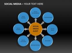 8大类社交媒体PPT下载