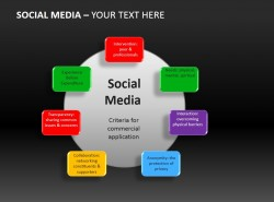 社交媒体行业标准PPT下载