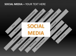 社交方式都有哪些的PPT下载