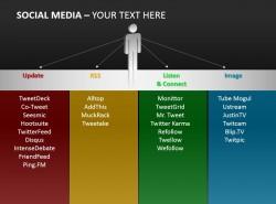四大类社交媒体分析PPT素材