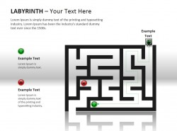 对立关系迷宫图示