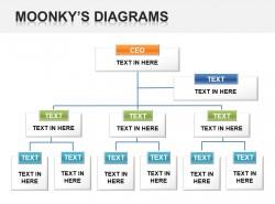 多层次组织架构PPT模板下载