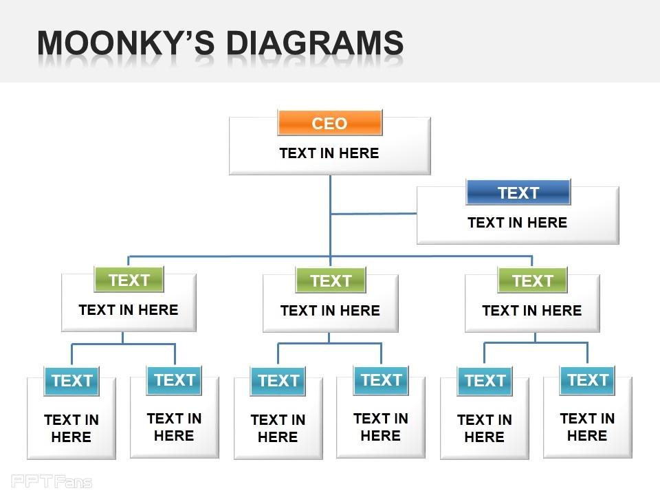 ppt设计教程网 ppt模板 逻辑图示 结构图 > 多层次组织架构ppt模板