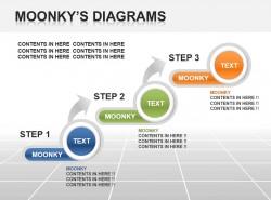 职业升迁路线图 | PPT设计教程网