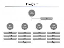 总分关系树状图PPT模板下载