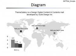 世界地图图表说明PPT素材下载
