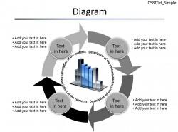 四部分箭头循环图PPT模板下载
