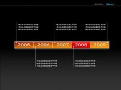 2005-2009年份说明PPT素材下载