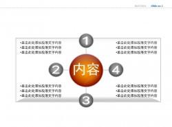 放射图示四部分说明PPT模板下载