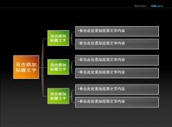 三层横向树状图PPT模板下载