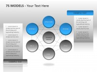 7S立体模型图PPT模板下载
