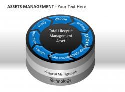 资产管理立体气垫圈PPT模板下载