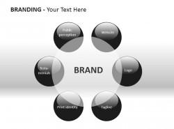 圆形排列六大品牌PPT模板下载