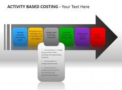 成本核算之分配成本PPT模板下载