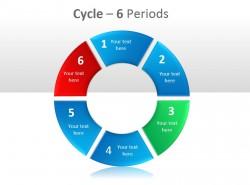 个性三色六周期循环插图PPT模板下载