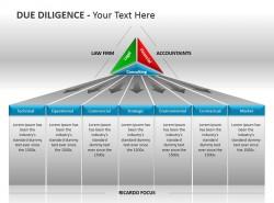 彩色三角形尽职调查分解图PPT模板下载