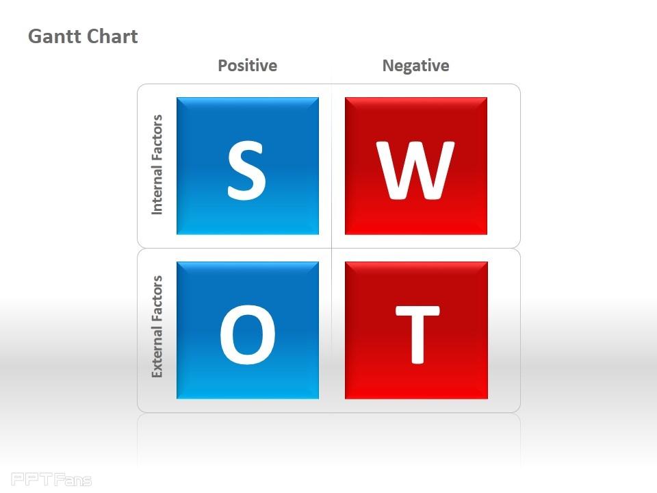 ppt素材下载   swot分析甘特图ppt,适用于确定企业自身的竞争优势