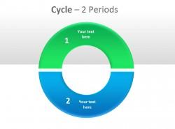 绿蓝色两周期循环插图PPT模板下载