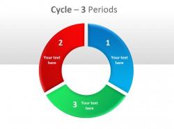 绿红蓝三色三周期循环插图PPT模板下载