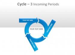 定期收益循环图PPT素材下载