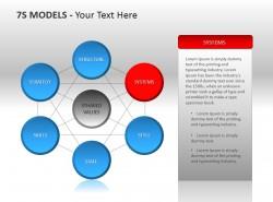 7S模型图之制度PPT模板下载