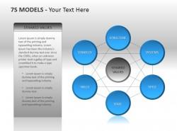 7S模型图PPT模板下载
