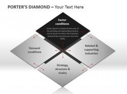波特钻石模型PPT模板下载